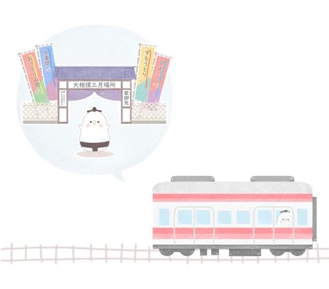 大阪府立体育会館(エディオンアリーナ大阪)への交通アクセス